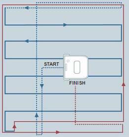 Mode de déplacement du Winbot 730 et Winbot 710