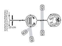 Délimitation d'une surface dans la zone de tonte