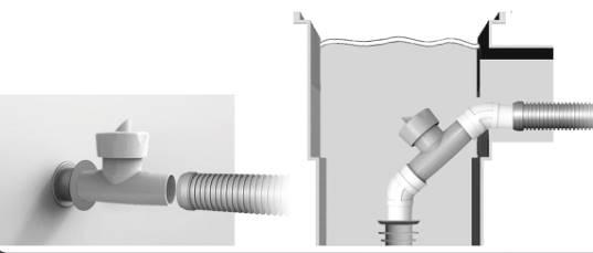 branchement robot hydraulique
