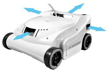 systeme-quadri-jets-kwadoo