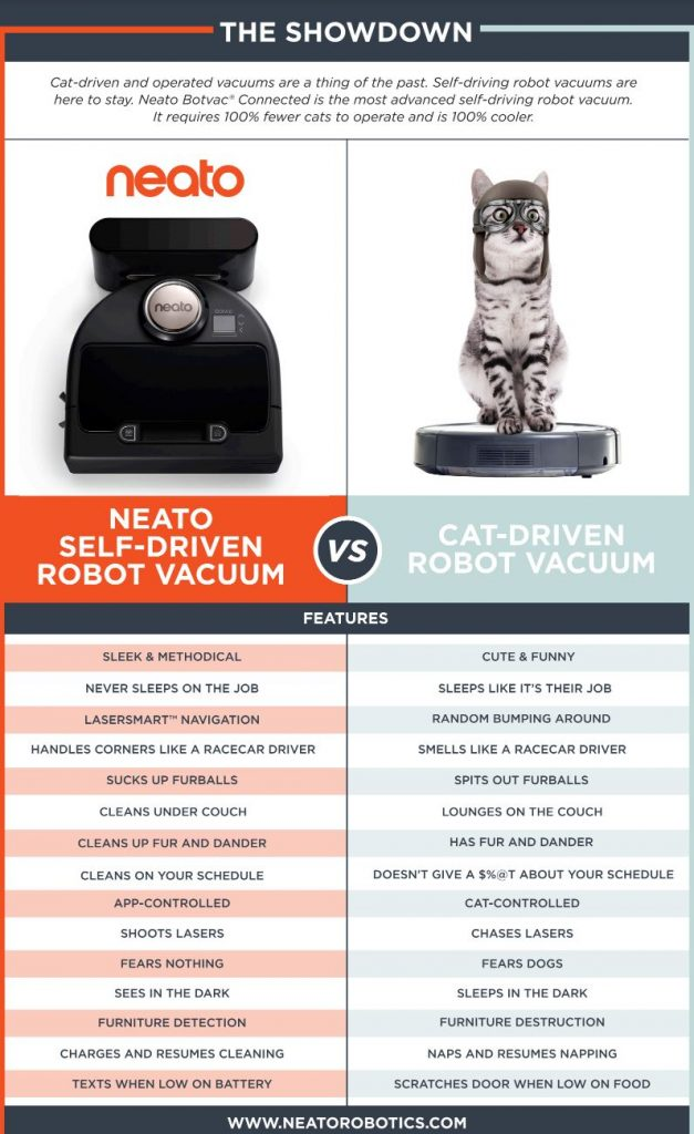 Neato-Vs-Cat-Infographic