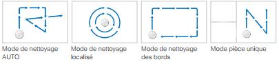Deebot DM82 modes de nettoyage