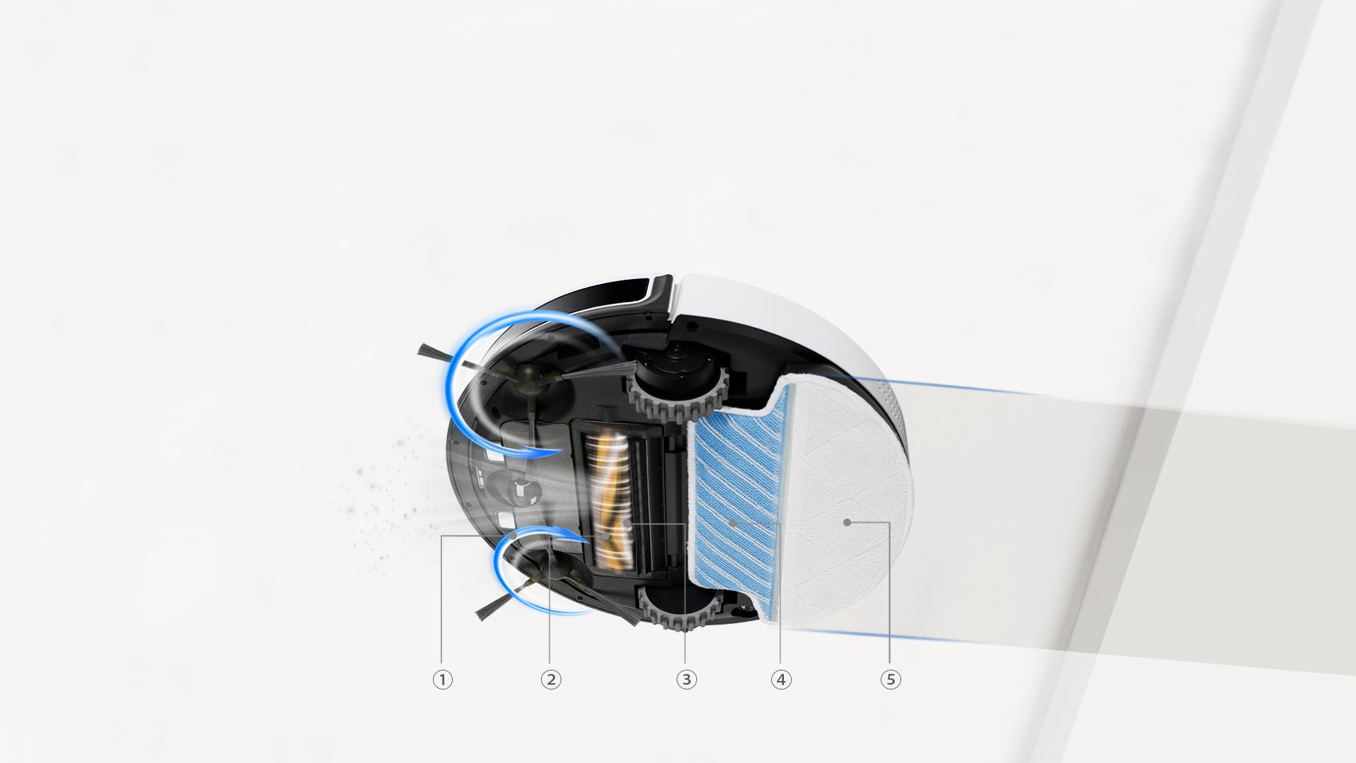 Étapes de nettoyage DR95