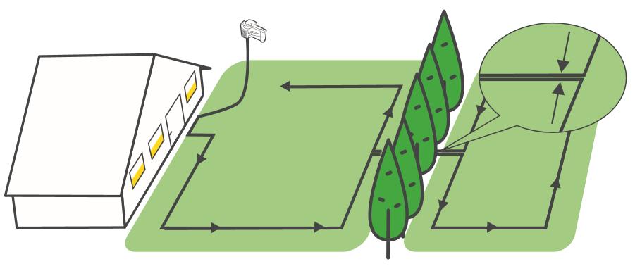 Robomow - zones séparées