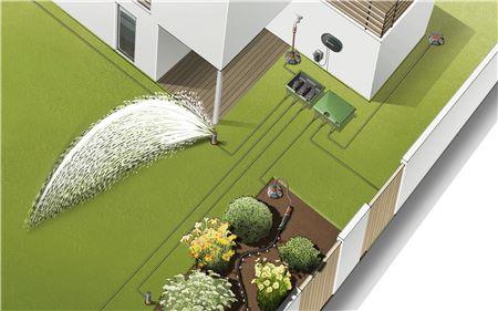 Smart irrigation system gardena