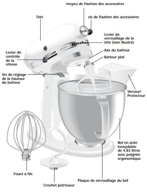 robot patissier kitchenaid artisan 5ksm150ps eap macadamia bestofrobots. Black Bedroom Furniture Sets. Home Design Ideas
