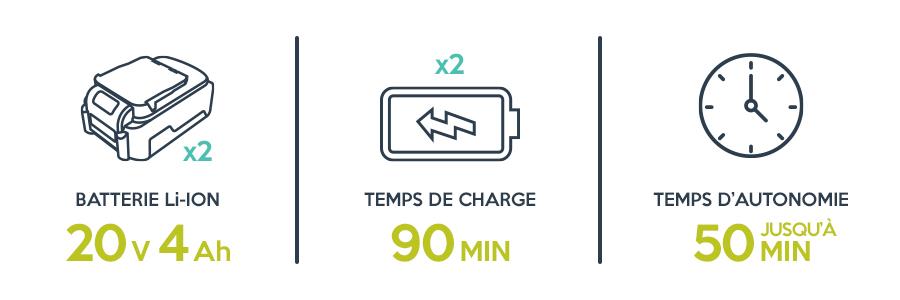 Débroussailleuse outil 2-en-1 NOVARDEN NBC50b gamme à batterie Nomad