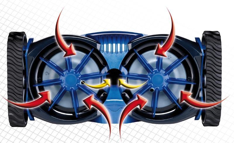 Turbine Zodiac MX™ 8