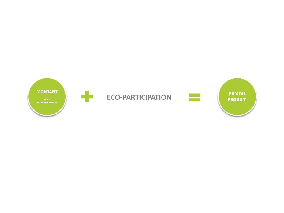 Image calcul eco-participation
